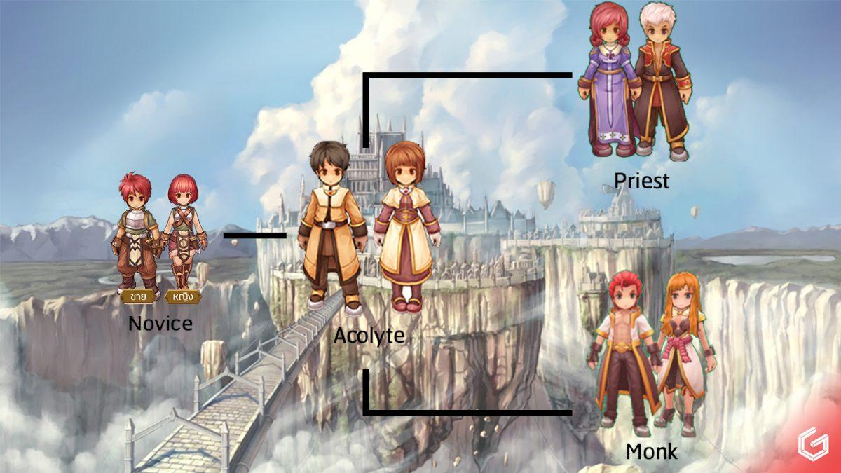 Perbedaan Priest Dan Monk Dalam Game RO: Eternal Love